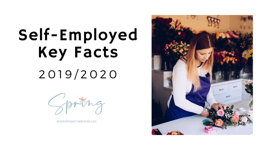 Self-employed 2019/20 Tax Returns Key Facts